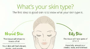 How to Identify Skin Type