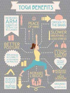 Why you should say yes to Yoga!