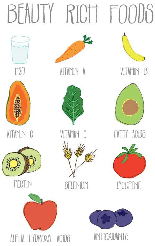 10 skin-happy foods